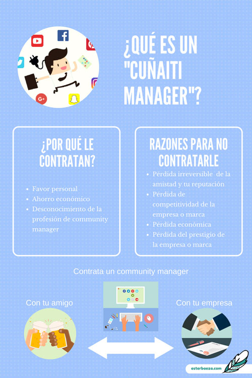 ¿Qué-es-un--Cuñaiti-Manager-vs-community-manager vs community manager Infografía